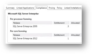 Server License Management