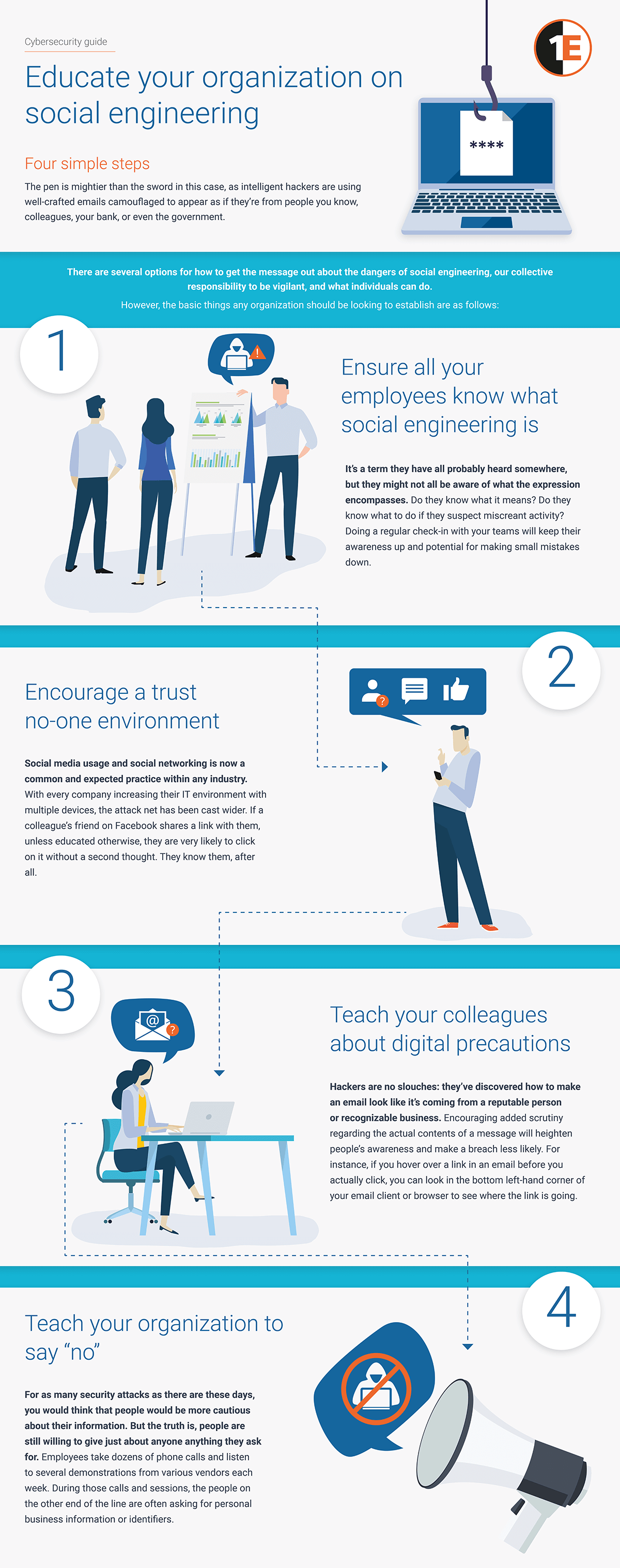 1E infographic - Educate your organization on social engineering