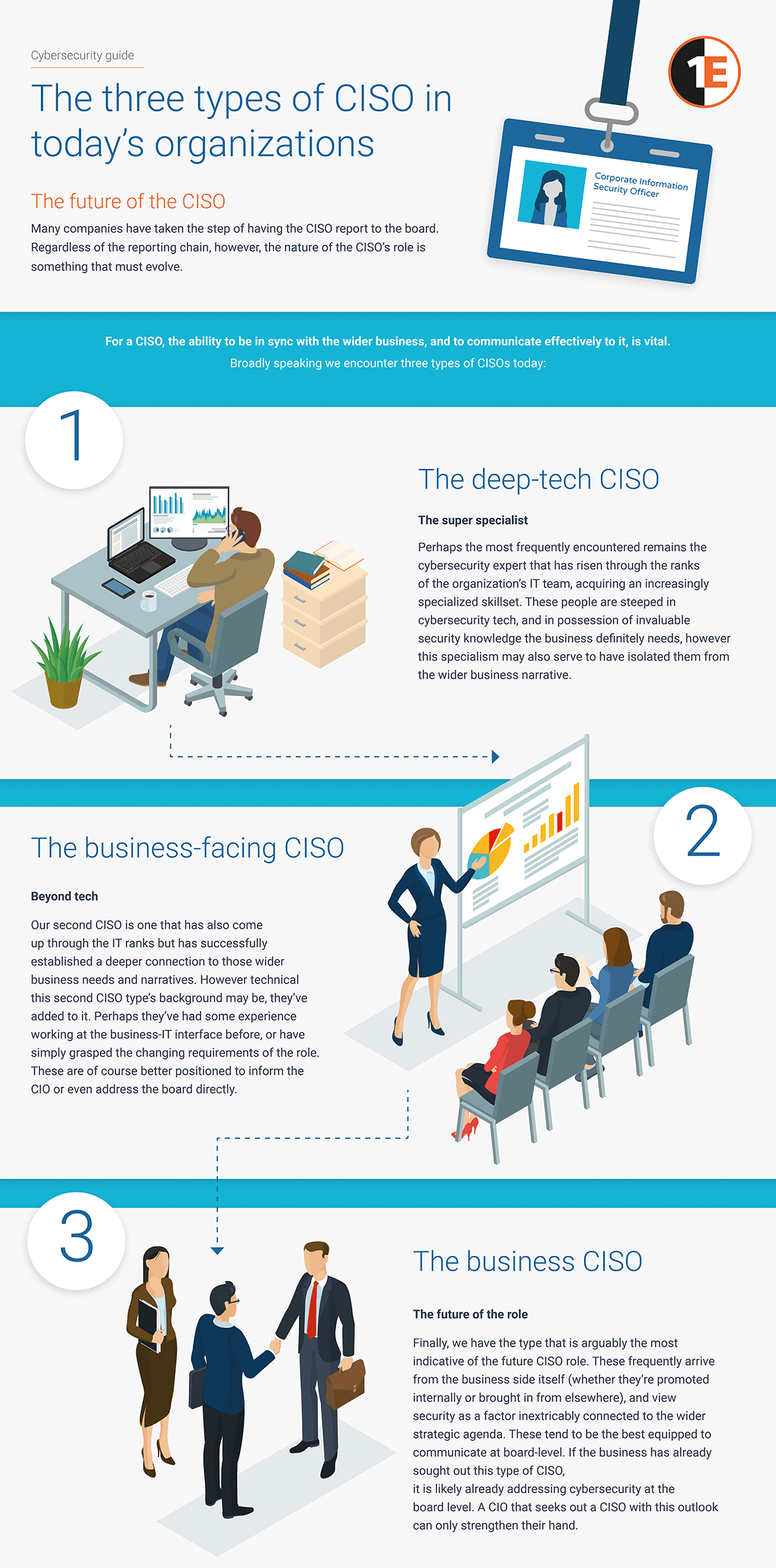 1E infographic - Three types of CISO in today's organizations