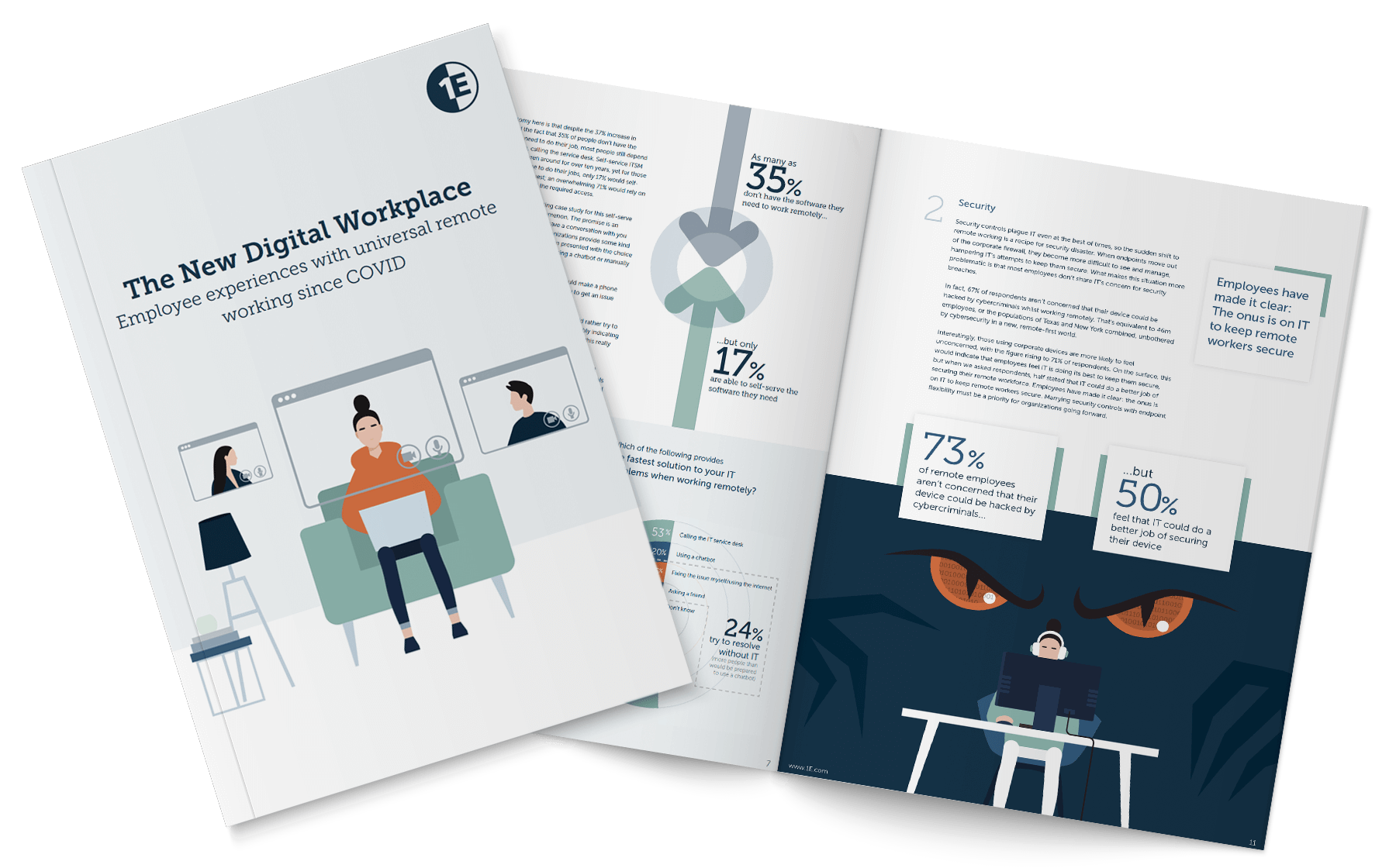 Work From Anywhere research report